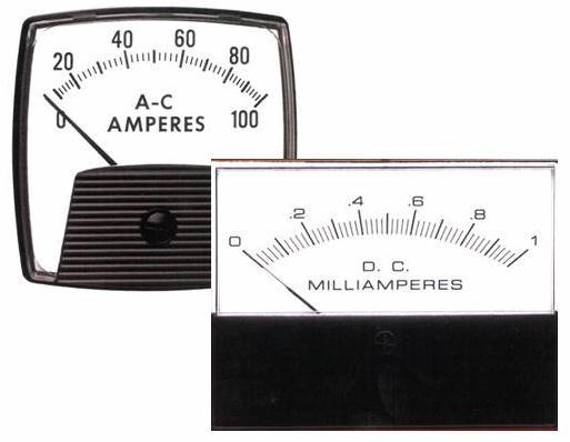PC & S Analog Meters